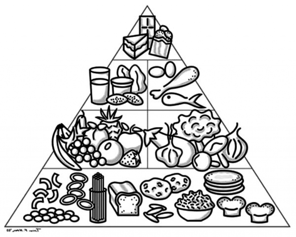 1024x820 Food Pyramid Coloring Pages Coloring Pages Funny Coloring Food