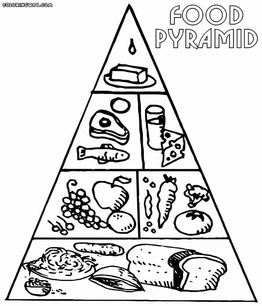 857x1000 Coloring Pages Food Pyramid Page Kids And Groups General