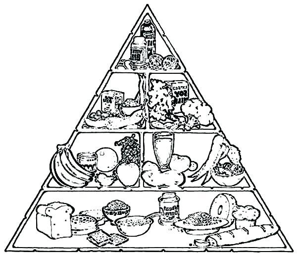 600x517 Food Pyramid Coloring Page Drawing Food Pyramid Coloring Pages