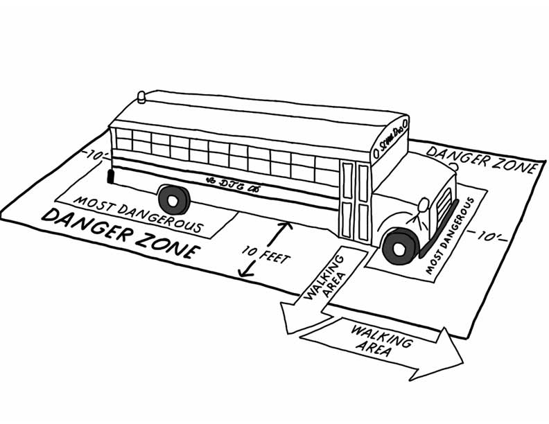 792x612 Printable School Bus Coloring Page For Free