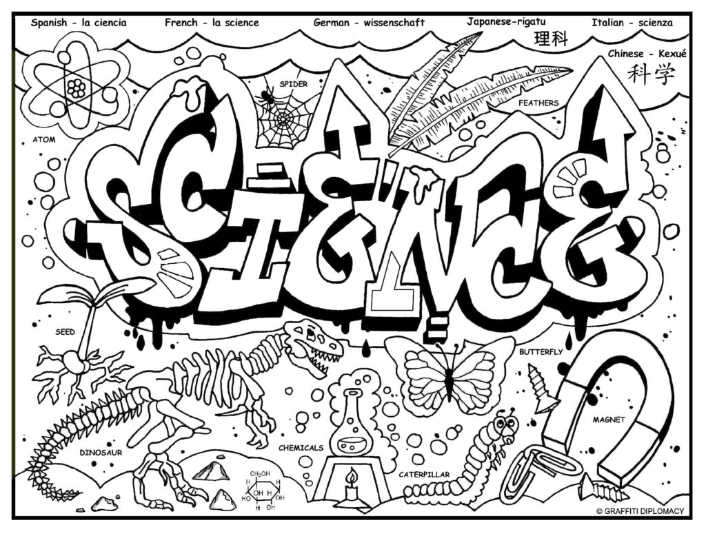 1024x778 Science Beaker Coloring Pages Kids Science Coloring Pages Science