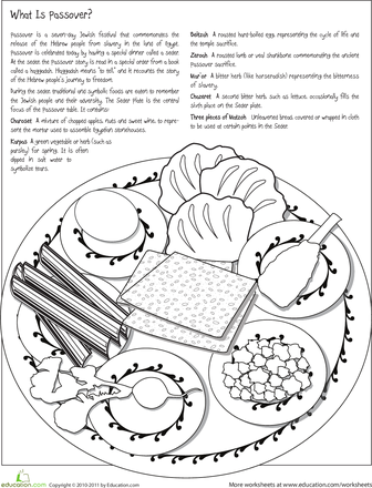 336x440 Color The Passover Seder Plate Passover Seder Plate, Worksheets