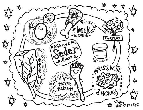 500x386 Passover Crafts Color Your Seder Plate Coloring Page Craft