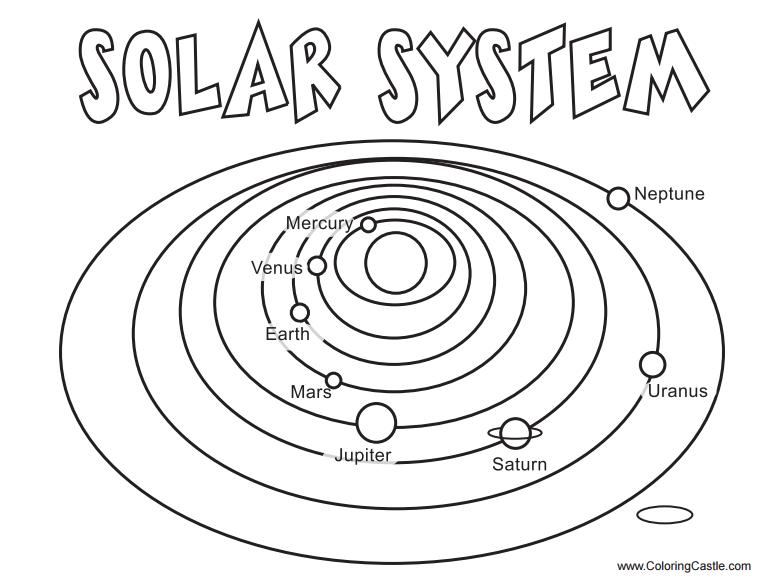 775x588 Solar System Coloring Pages The Sun Flower Pages