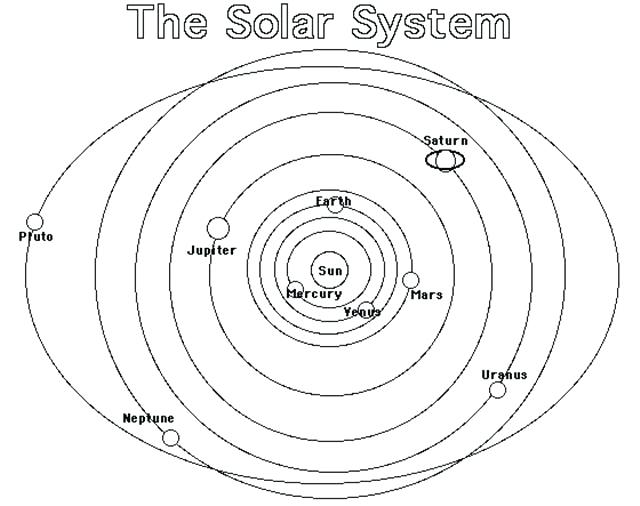 640x506 Solar System Coloring Pages Solar System Coloring Pages Solar
