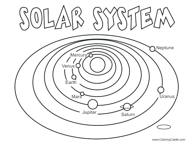 775x588 Solar System Coloring Page Solar System Coloring Pages Mercury