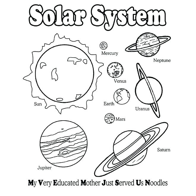 660x660 Solar System Coloring Pages Custom Solar System Coloring Sheets