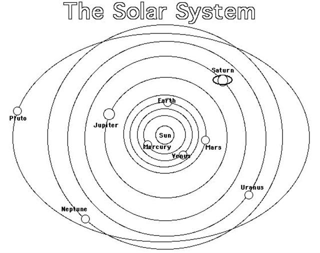 640x506 Solar System Coloring Pages For Children Regarding Designs