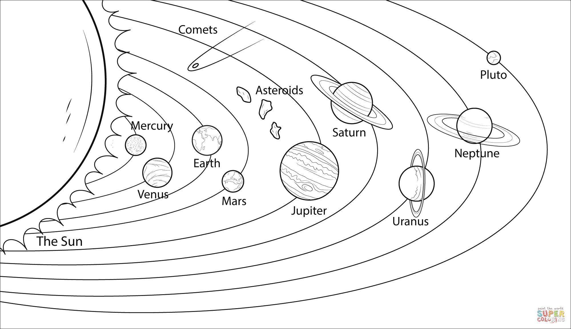 2000x1154 Solar System Coloring Pages Model Page Free Printable On Solar