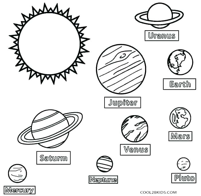 700x681 Planets Coloring Pages Solar System Color Pages Space Planets