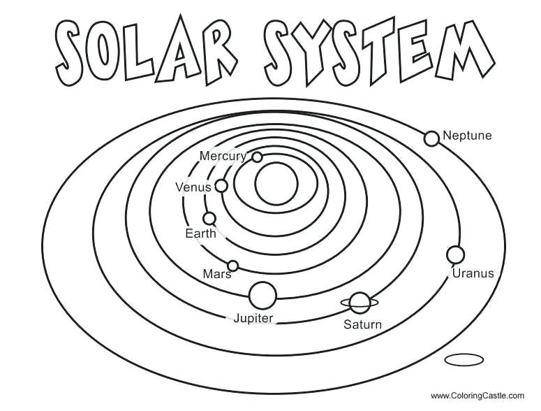 775x588 Solar System Coloring Pages Educational Coloring Pages