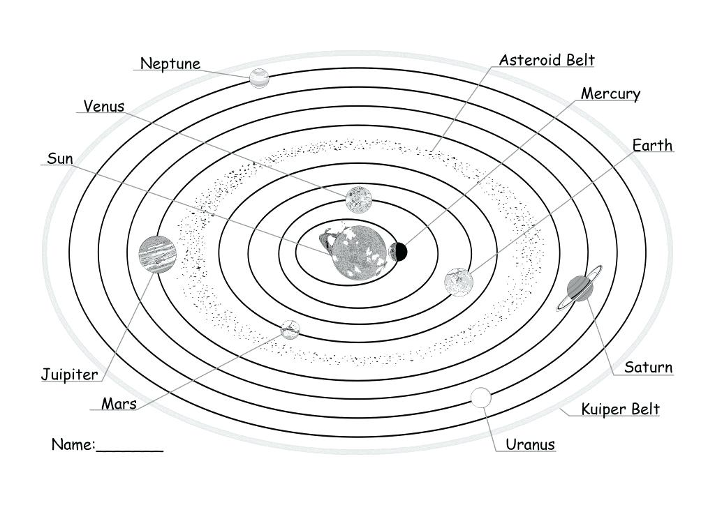 1024x724 Solar System Coloring Book Built With A In Planets Also Solar