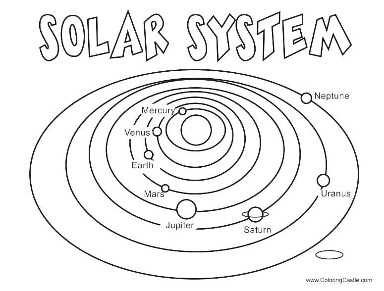 775x588 Solar System Coloring Pages Planets Coloring Page Rocket