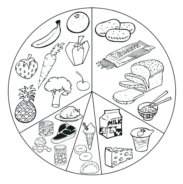 630x631 Free Printable Thanksgiving Food Coloring Pages Groups Health Hea
