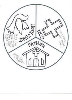 254x350 St Patrick's Day Trinity Wheel Religion, Saints And Sunday School