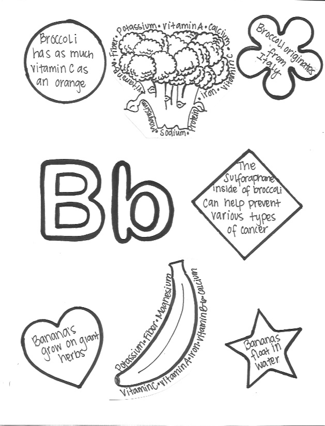1258x1650 Letter B Coloring Page Berry Lemony