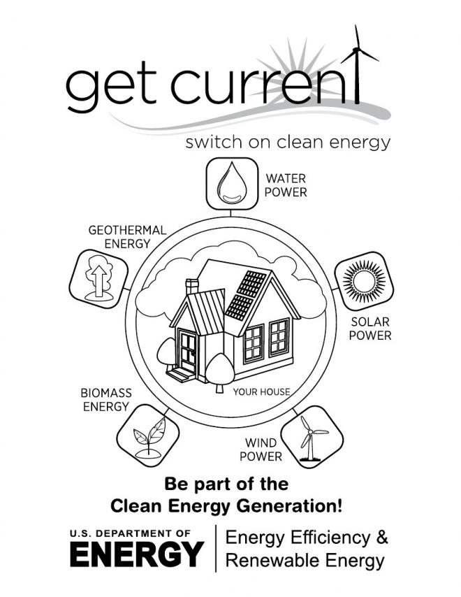 660x854 Renewable Energy Coloring Pages