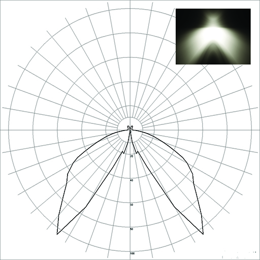 Photometric Lights Vrayies