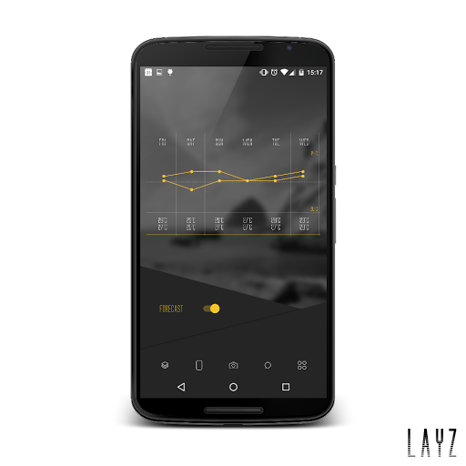 Layz For Klwp Latest Version Apk