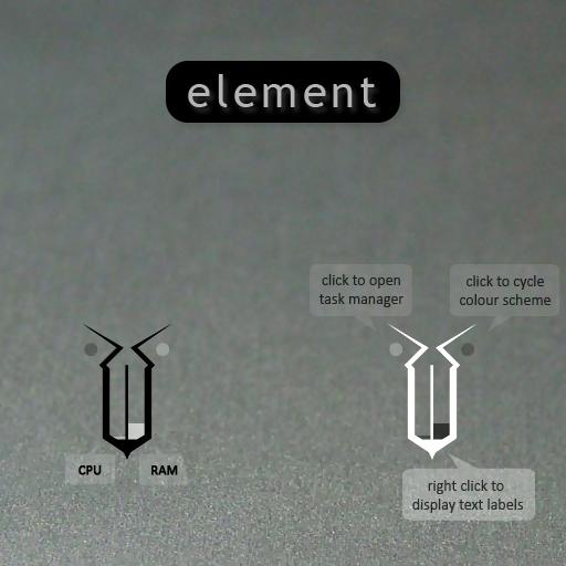 Element Cpu Ram