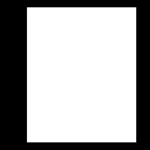 Electro Swing Dance Emotes