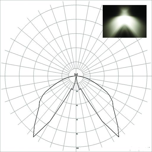 Photometric Lights Vrayies