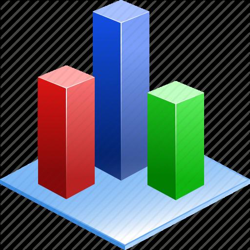 Bar, Chart, City, Diagram, Graph, Pie, Plot, Popularity