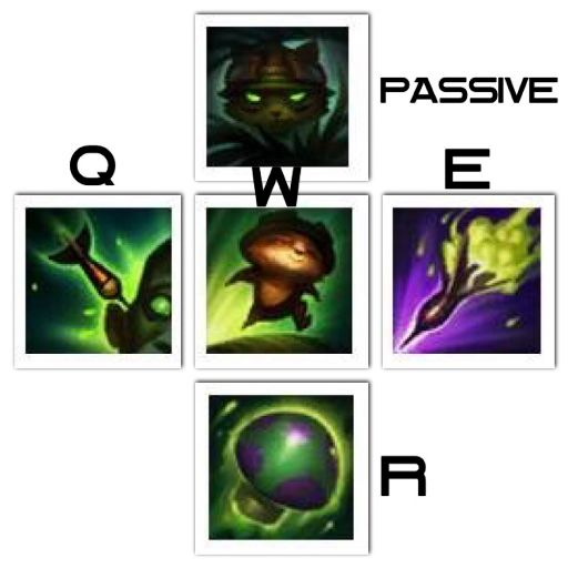 New Teemo Ability Icons League Of Legends Official Amino