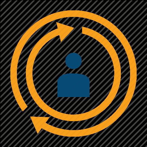 Adapt, Client Engagement, Develop, Development, Diagnostics, Focus