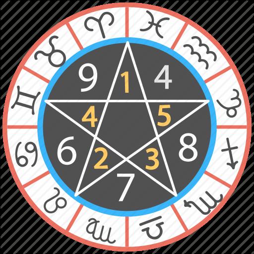 Astrological Clock, Astrology, Astrology Wheel, Numerology Wheel