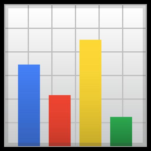 Bar Chart Icon Noto Emoji Objects Iconset Google