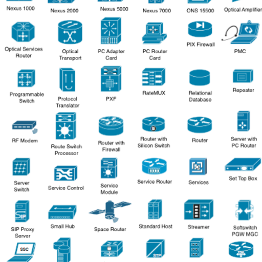 Cisco Network Topology Icons Graffletopia