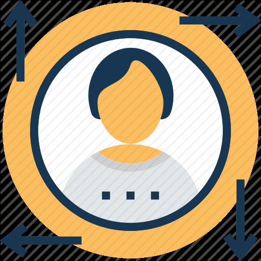 Crm, Crm Analytics, Enterprise Resource Planning, Erp, User