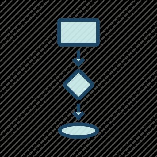 Block Diagram, Data Flow, Flow Chart, Flow Diagram, Process