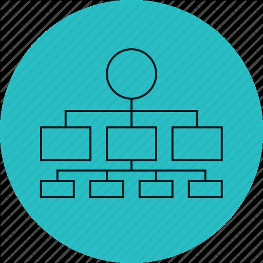 Connection, Flow Chart, Flowchart, Layout, Prototype, Sitemap