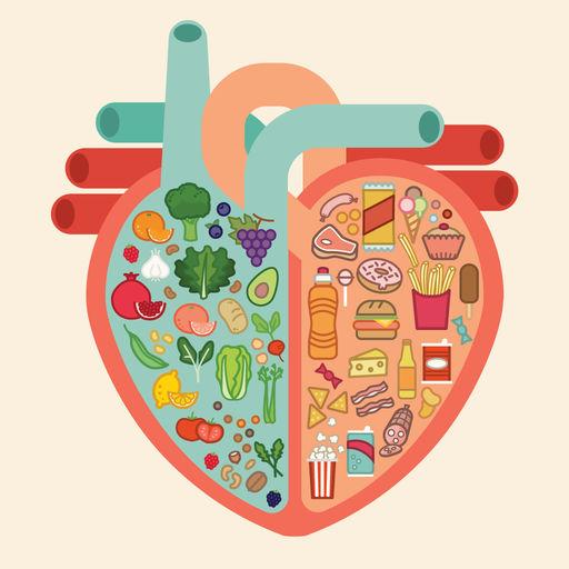 Healthy Me Good Food And Bad Food