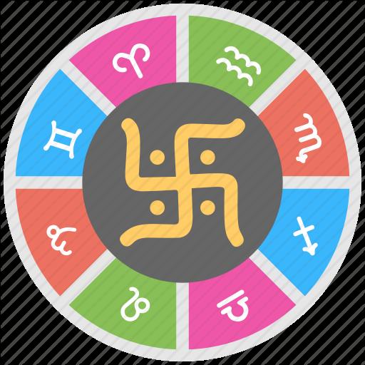 Astrological Wheel, Astrology, Horoscope, Tamil Symbol, Zodiac