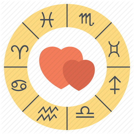 Couple Compatibility, Love Horoscope, Love Matching, Numerology