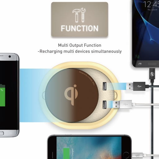 Advancedbuilt Inwirelesstransmitter