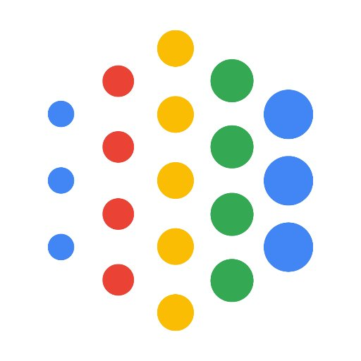 Google On Twitter Check Out Gpipe, An Open Source Library