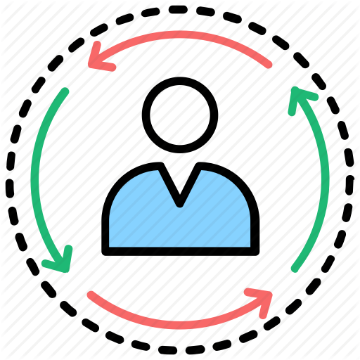 Behaviour Prediction, Customer Behaviour, Customer Experience
