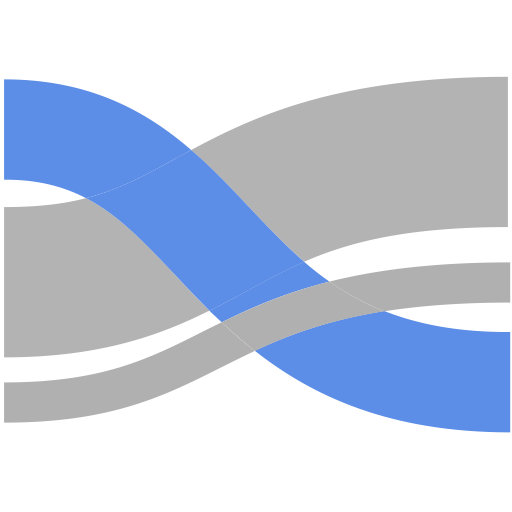 Sankey Diagram Icon