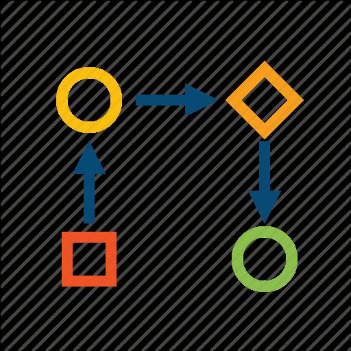 Algorithm, Approach, Attempt, Conclusion, Conveyor, Debug
