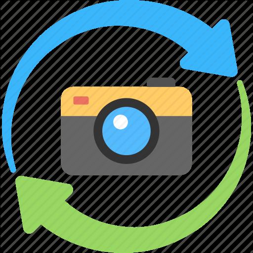 Cam Flipping, Camera Rotation, Camera Swapping, Reverse Camera
