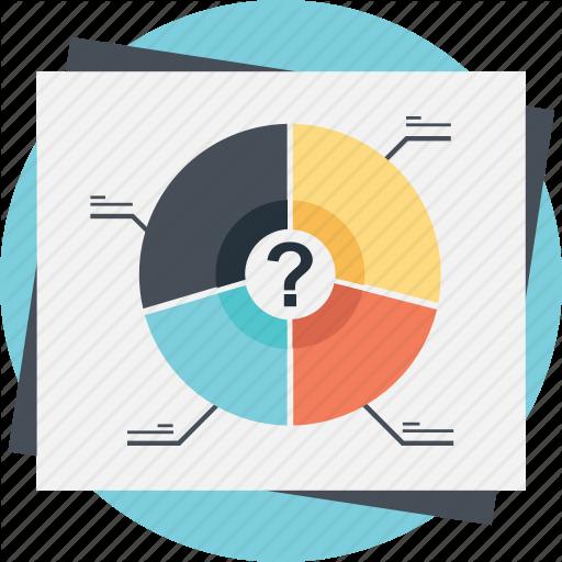Marketing Plan, Project Management, Risk Management, Strategic