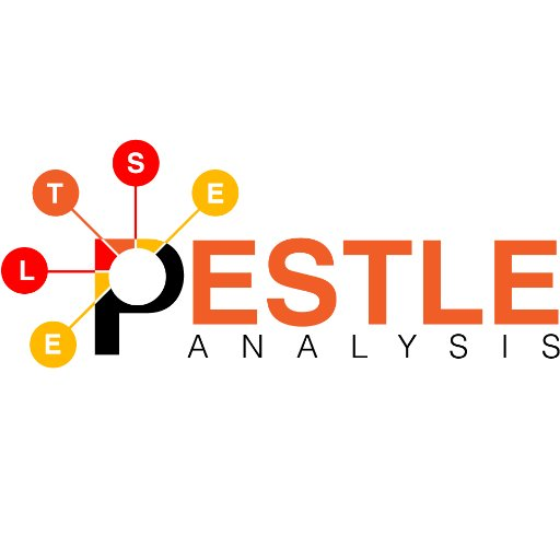 Pestle Analysis On Twitter Swot Analysis Of The Cannabis