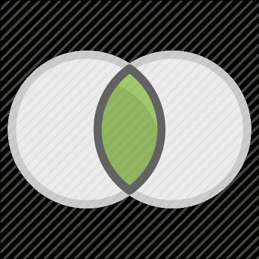 Diagram, Math, Math Diagram, Venn, Venn Diagram Icon