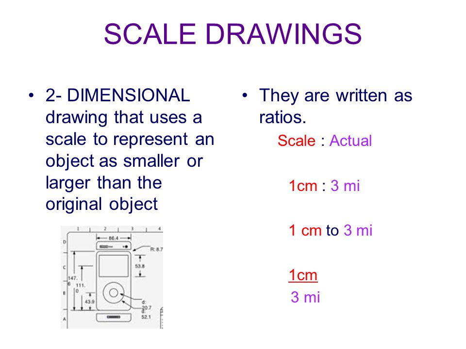 960x720 Shape And Space Dilations The Aim Of This Unit Is To Teach Pupils