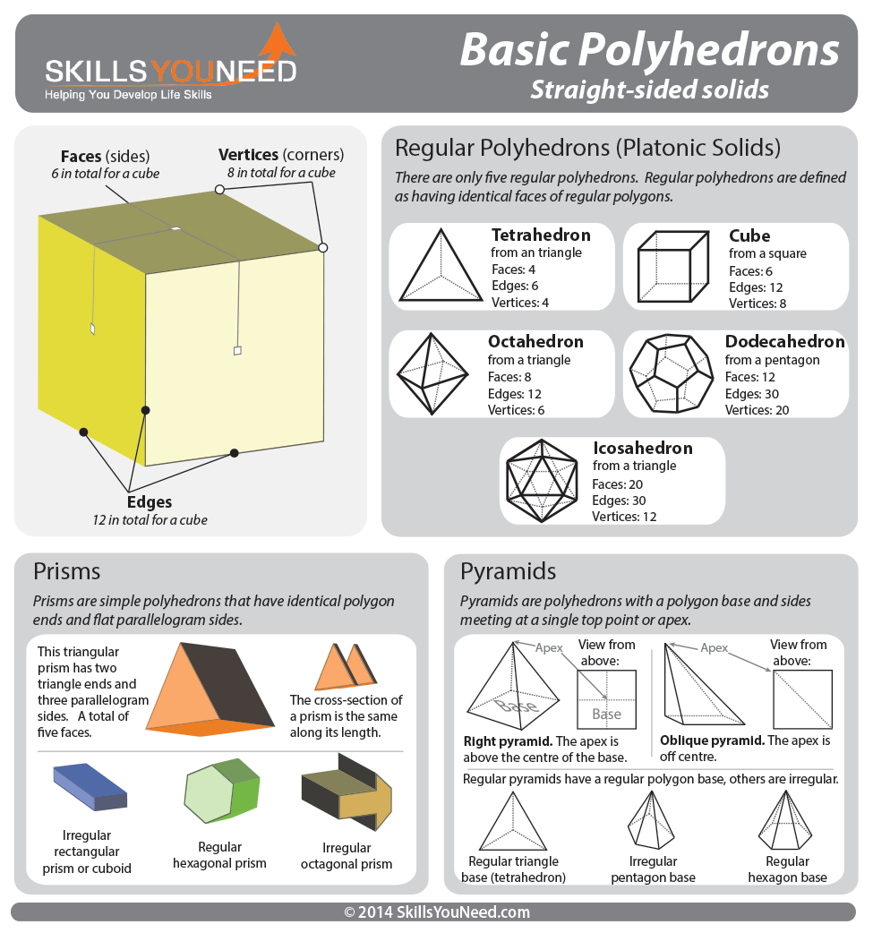 3 D Shape Templates. free worksheets library download and print ...