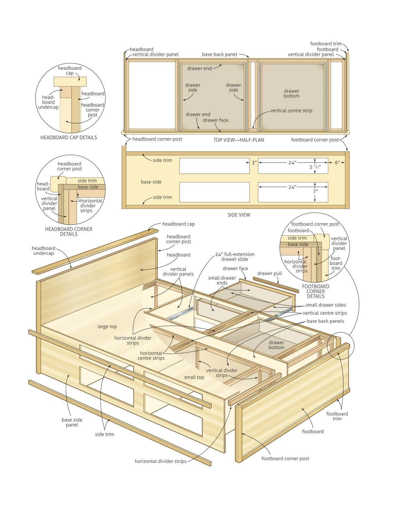 1275x1650 Build A Bed With Storage Canadian Home Workshop Ideas